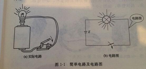 """雷震子防盗器小编告诉您:电路是由金属导线和电气以及电子部件组成的导电回路,称其为电路,也就是电流所流过的路径。直流电通过的电路称为""""直流电路"""",交流电通过的电路称为""""交流电路""""。 那一般电路由哪几部分组成呢?一般电路都是由电源、负载、开关(控制元件)和连接导线四个基本部分完成。图1-1所提示为简单电路及电路图,当合上实际电路的开关时,因电流流过小灯泡,小灯泡发光。这样,干电池、小灯泡、开光和连接导线就构成了一个简单的电路。  欢迎前来雷震子官网选购热销的摩托"""