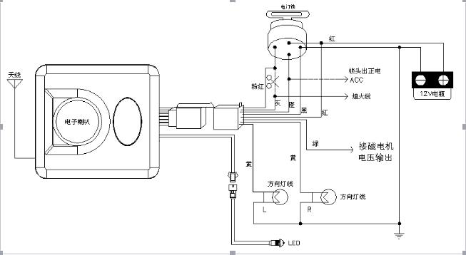 """当主机感应到 PKE 遥控器在搜索范围内(1.5米左右),同时按住遥控器""""""""和""""""""键3秒,方向灯闪2下,喇叭鸣叫2声,取消此PKE和防盗器自动功能,同时关闭ACC输出;如果要开启PKE和防盗器自动功能,请再一次持续按住遥控器""""""""和""""""""两键3秒,方向灯闪1下,喇叭鸣叫1声,开启全自动功能。"""