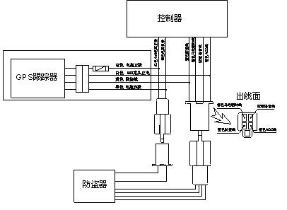 雷震子gps追踪定位器,防盗报警器中文说明书
